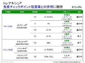 4582 - シンバイオ製薬(株) 💫💨💨💨💨💨