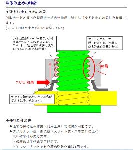 8077 - トルク(株)  今日も、機械部品系の銘柄が、下がっています。  産業の基礎を作る重要な技術があるのに、軽く見てはい
