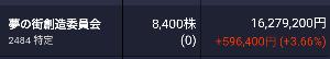 2484 - 夢の街創造委員会(株) 全部刺さらなかったけど1924円で8400株で再度インです。  さー機関の売りの動きとトレンド見て、