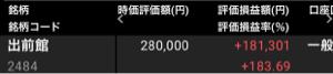 2484 - (株)出前館 イェーイ❗️ 今日はすごく上がりましたね(^^) 放置してたけど上がり過ぎてて 本当にびっくりでした