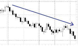 6630 - ヤーマン(株) この株を買っている人達は、株価が下落するのにイライラしている事でしょう。 しかしこの株の下落は、まだ