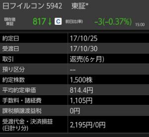 中企業リーマンヘッポコ投機めも 5942 日本フイルコン リバトール、撤退  812→814.4 +2,195円  内容か