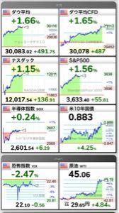 ピストン西沢とhinaの投資部屋 2019/12/03〜 NYダウ平均株価 史上初の3万ドル大台に💎