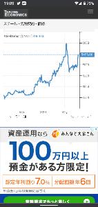 5690 - リバーホールディングス(株) こんばんは、週末を良い気配で終わりましたね、来週も楽しみです まずはタケエイに良さげなの〜  日本卸
