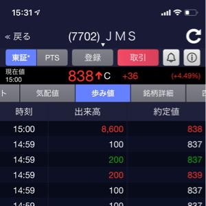 7702 - (株)JMS 売り豚さん日に日に弱くなってきてますなー。