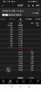 6757 - (株)OSGコーポレーション 自作自演の板。 ヤラセでしかない。 株価動けば、アルゴが働き注文が変わる、 出来高増える迄、我慢!