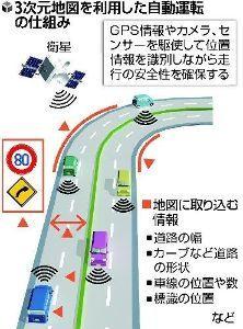 ZMPとZMP関連銘柄を語る >整いました、まず全高速道路分? 【自動運転支える3D地図着々、全高速道分完成へ】 2018年9月2