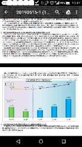 3878 - (株)巴川製紙所 来期から3年間の計画