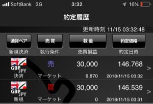 gbpjpy - イギリス ポンド / 日本 円 秒速20p飛び利確。笑 今日は終了。お休みなさい(^^)