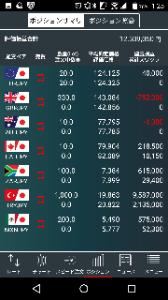 gbpjpy - イギリス ポンド / 日本 円 w