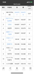gbpjpy - イギリス ポンド / 日本 円 これこれ、