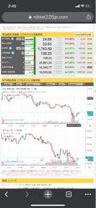 gbpjpy - イギリス ポンド / 日本 円 原油先物、ドル円下がって