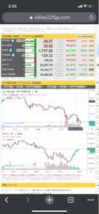 gbpjpy - イギリス ポンド / 日本 円 原油下げ下げ、なぜかドル円上がった