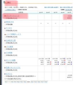 3747 - (株)インタートレード ワシは相場の歌舞伎王 歌舞伎は400年の歴史があり 400年相場を勉強した王じゃ!  ちなみにand