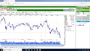 jodjpy - ヨルダン ディナール / 日本 円 ドル建て日経 12/4 200越え失敗 まだ下がるかな?