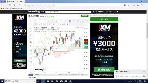 jodjpy - ヨルダン ディナール / 日本 円 トルコうまくいったね。 ドル金利下がりドルからリラに流れたら良いね。 ドルインデックス(日足)は12