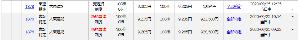 1878 - 大東建託(株) きょうは、9285円と、9235円で、チビッと買い増しして、  9285円→9305円 +