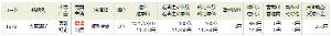 1878 - 大東建託(株) さすがに、ここまで下げては仕方ないので、  11350円→11360円 +10円抜き  で