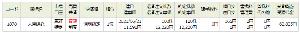 1878 - 大東建託(株) きのう買い増した大東ケンタくん、  11590円→12220円 +630円  で、返済しま