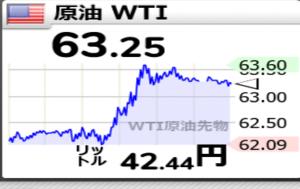1662 - 石油資源開発(株) 油こうなってますね。