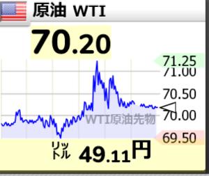1662 - 石油資源開発(株) 油高いから冬大変になる予感!!