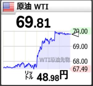 1662 - 石油資源開発(株) また、油騰がるね。