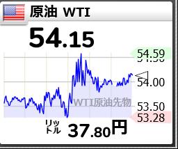 1662 - 石油資源開発(株) 来てる