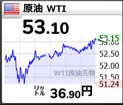 1662 - 石油資源開発(株) 明日もアク抜けありますか?