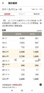 6493 - 日鍛バルブ(株) この会社、株価が800円台の会社と利益がほぼ同じって凄いですよね!