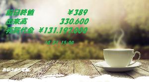 6493 - 日鍛バルブ(株) 金曜日!プラス引け期待します!! 第2Q ➡大いに期待値! みなさまと一生懸命応援します!!!