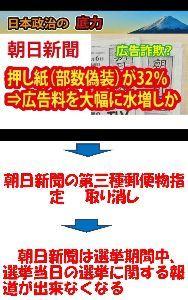 マスコミ、出版 ●●【第三種郵便物の承認条件】は次のとおり。 (郵便法第22条、郵便法施行規則第6条、内国郵便約款第