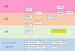 7148 - (株)FPG 追加写真です。 参考にして下さい。