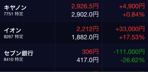 8410 - (株)セブン銀行 私の保有株の一部です。 セブン銀行は含み損が減少し続けてますよ😊