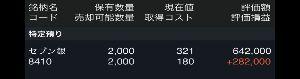 8410 - (株)セブン銀行 JASDAQ時代に単価18万円で買った2株(後に1株を1000株に株式分割)を超強力な握力でホールド