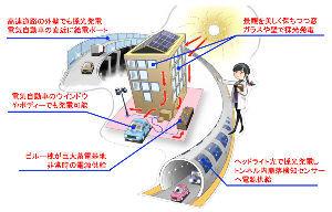 7746 - 岡本硝子(株) 時価総額30億の企業 化け要素有り。  かった。