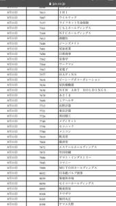 7746 - 岡本硝子(株) 11日の決算発表予定一覧に載ってないですね… もう悪いのはわかりきってるんだから早く発