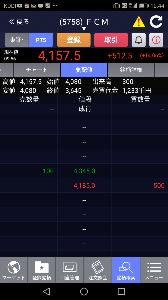 5758 - FCM(株) 本日朝(午前中いっぱいぐらいまで)、 S証券のPTSは4185円500株のみせ玉があったぜ、 そのた