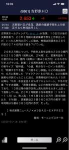 9861 - (株)吉野家ホールディングス んー上がらないねー