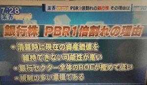 8316 - (株)三井住友フィナンシャルグループ PBRが低い理由