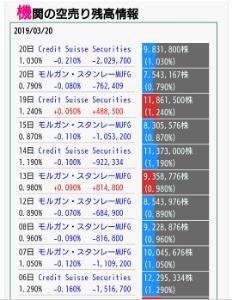 3765 - ガンホー・オンライン・エンターテイメント(株) 20日の上げ⤴️は買い戻しやな❓🤷