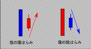 3765 - ガンホー・オンライン・エンターテイメント(株) 明日が勝負やなw