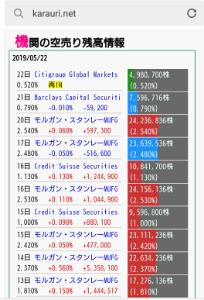 3765 - ガンホー・オンライン・エンターテイメント(株) Citiが再イン❓🤷