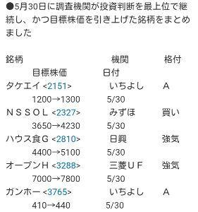 3765 - ガンホー・オンライン・エンターテイメント(株) 出遅レ株。 イツモノ逆パターンで⤴ロゥ❗( =^ω^)