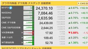 3989 - シェアリングテクノロジー(株) ダウ先行↑ 原油↑ ドル円↑