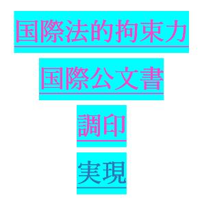 A.J OF THE METAGALAXY ! 8(o^A^o)8 北朝鮮の非核化、20年期限=日米韓で迫る https://headlines.yahoo.co.jp