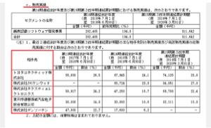 4052 - フィーチャ(株) 取引先が立派!