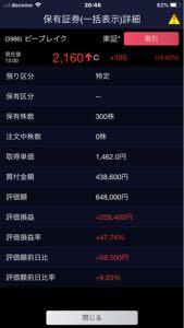 ドン・ファン 中村超降 ばんくさん 3986 2100まで超えてきたね ちなみにまだ時価総額30億 なんだよ  黒字で配当あ