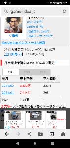 3928 - (株)マイネット 情報ありがとうございます! ソースはどうか?ですが 本当に買い取りなら マイネットの一番の稼ぎ頭に!