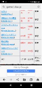 3928 - (株)マイネット お前ら いい夢みろよな  2連続STOP高でも1100円前後  それでも安すぎる  怖い大人が 仕掛