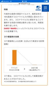 7963 - 興研(株) 4107 伊勢化学工業  ヨウ素がコロナウイルスに効くと報告出ている  AGCが大株主のコロナ銘柄筆